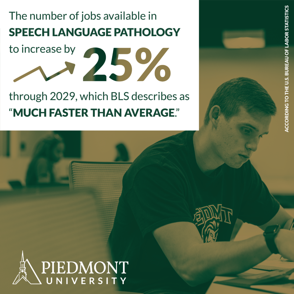 speech-language-pathology